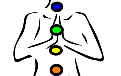 Which of My Chakras is Open?